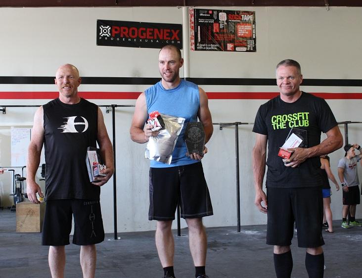men-masters