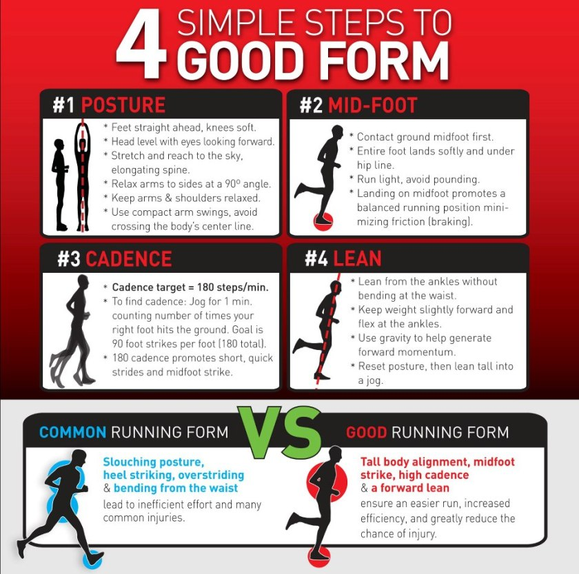 4 steps to good running